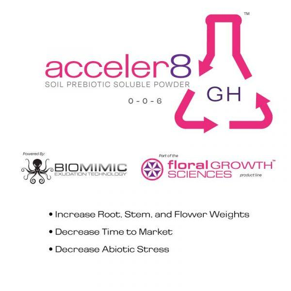 Acceler8 GH - Soil Prebiotic Soluble Powder from Eco Health Industries