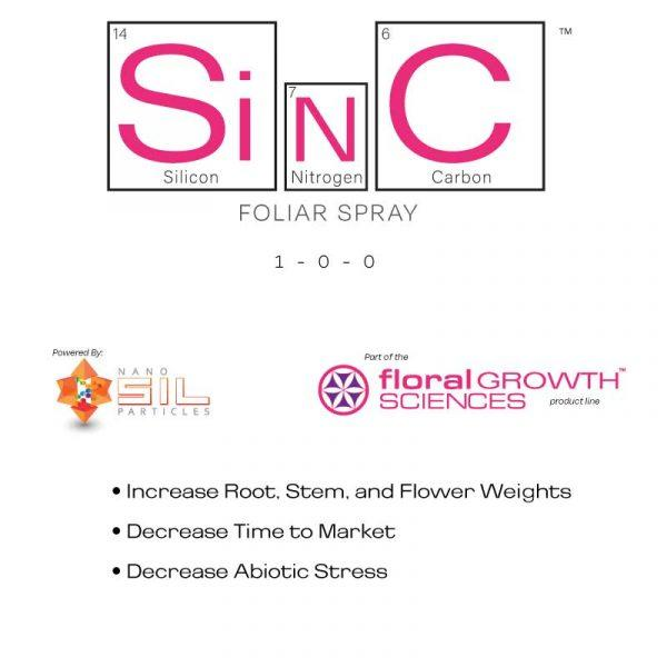 SinC GH - NanoSilica Mineral Foliar Spray from Eco Health Industries