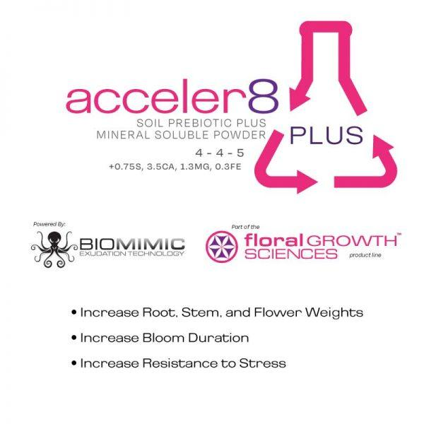 Acceler8 PLUS - Floral Soil Prebiotic + Minerals from Eco Health Industries