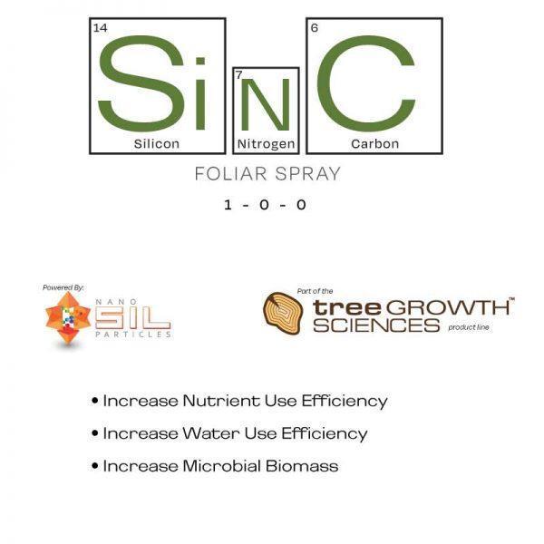 SinC SC - Foliar Fertilizer - Plant Nano Nutrients | Eco Health Industries